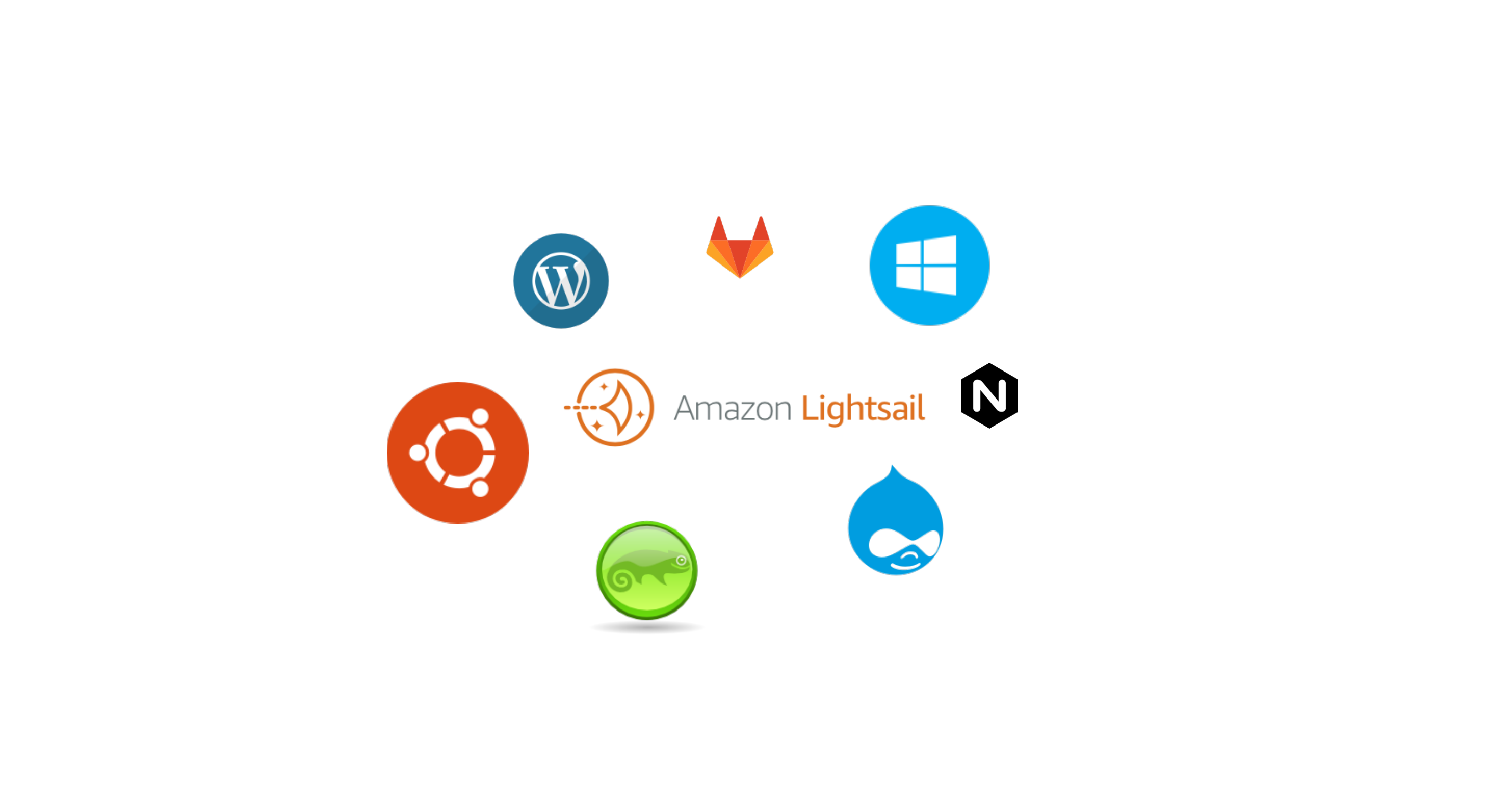 Create A VPS in AWS the Easy Way with Amazon Lightsail